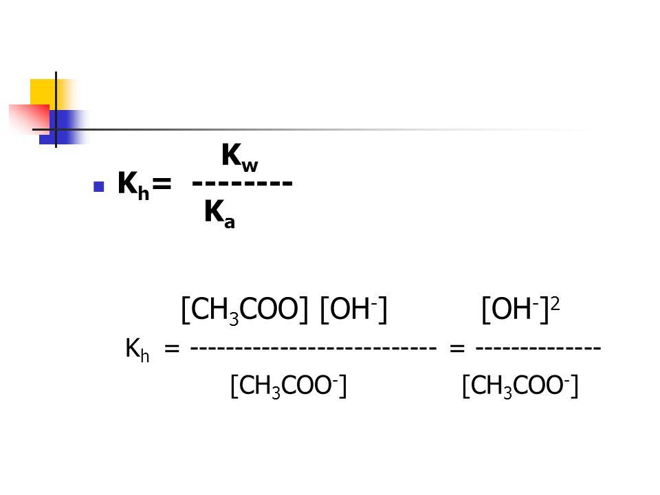 Kw Kh= -------- Ka [CH3COO] [OH-] [OH-]2